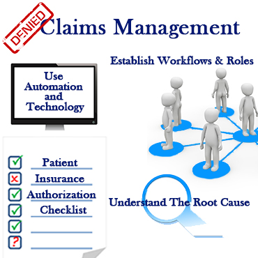 Denied Claims Management
