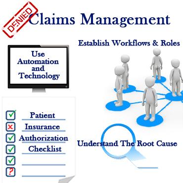 Denied Claims Management
