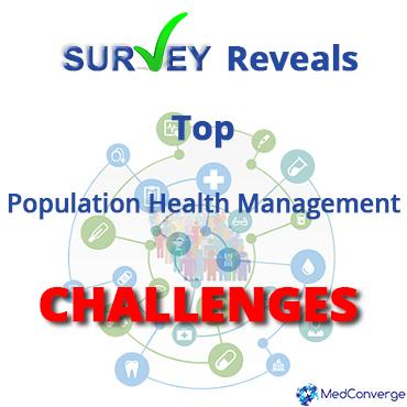 Survey Population Health Management