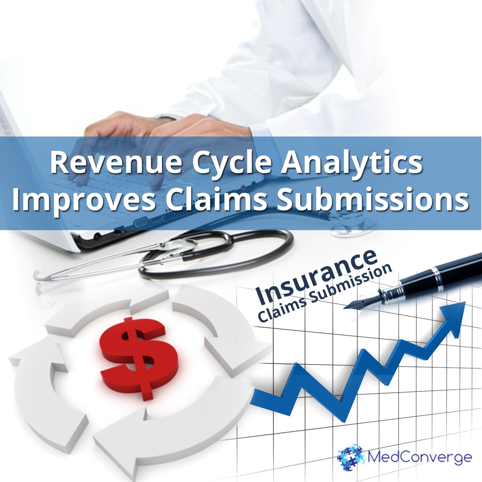 Revenue Cycle Analytics