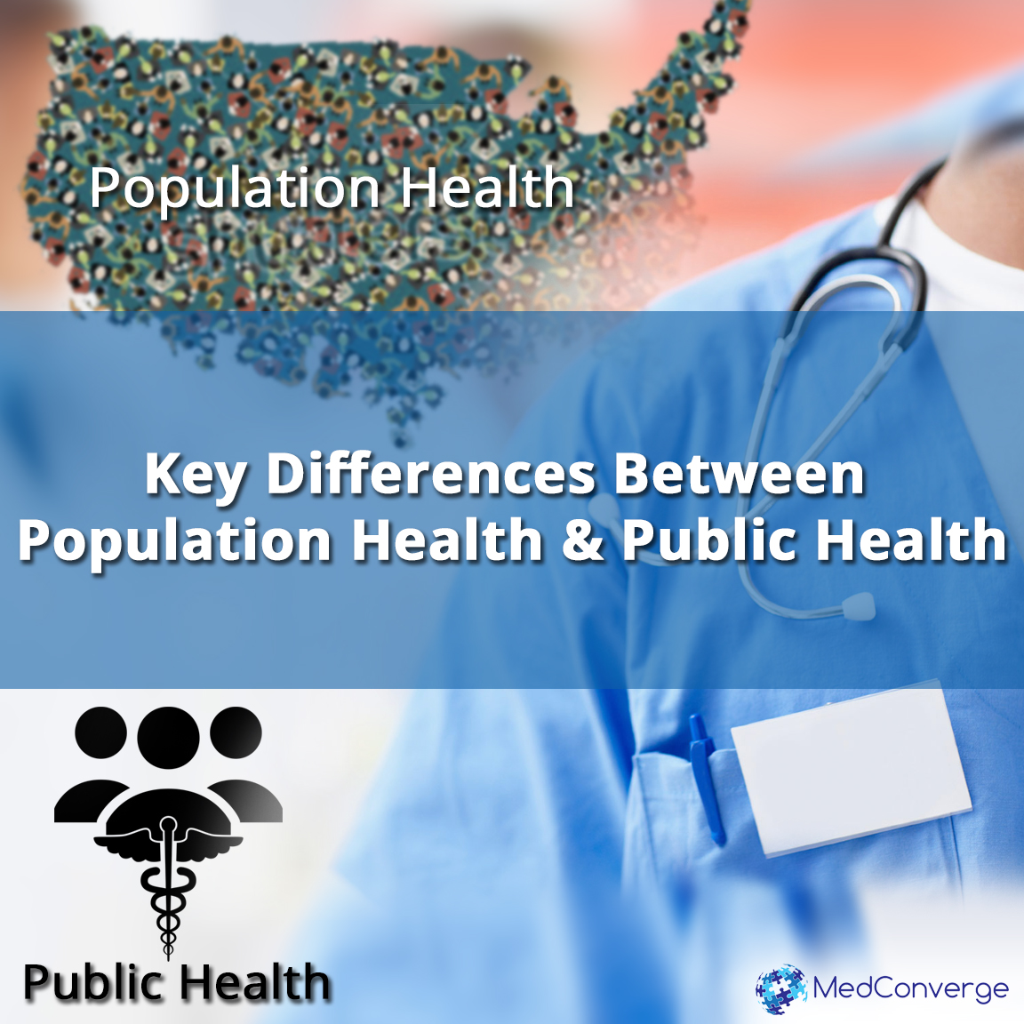Population Health and Public Health