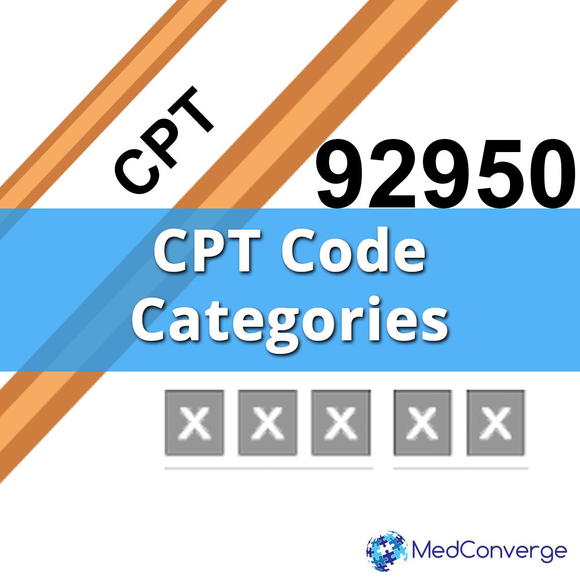 Understanding CPT