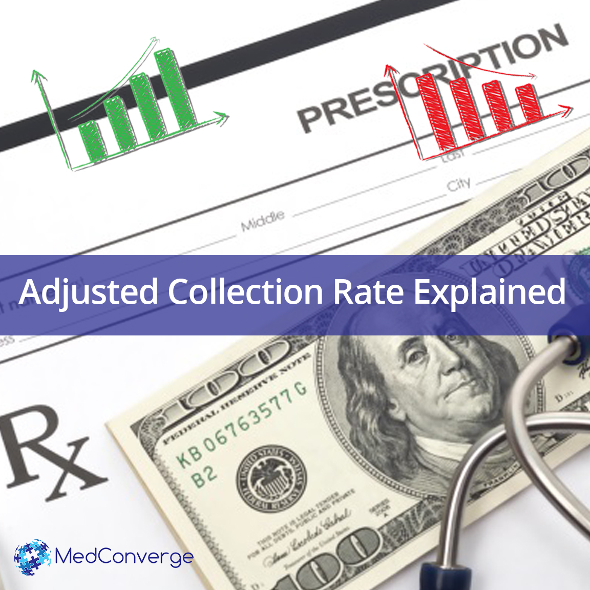 Adjusted Collection Rate